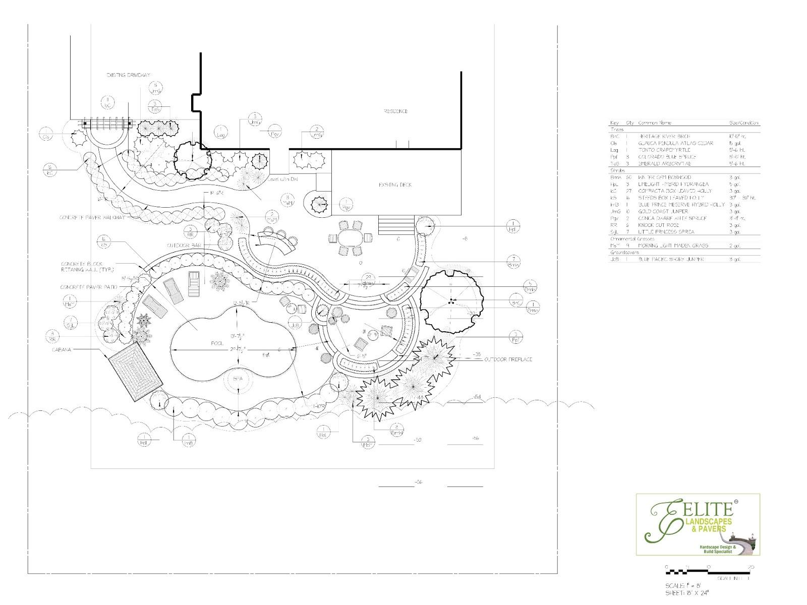 Creative Land Design Llc