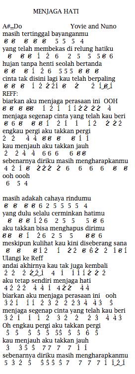 Not Angka Lagu Yovie and Nuno - Menjaga Hati - Dunia Lirik Not Lagu
