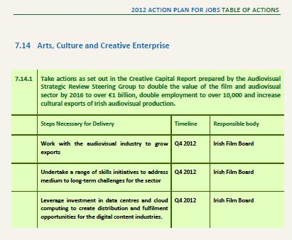 Irish Film Portal: Action Plan For Jobs - Film?