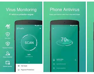 Trust Go Antivirus