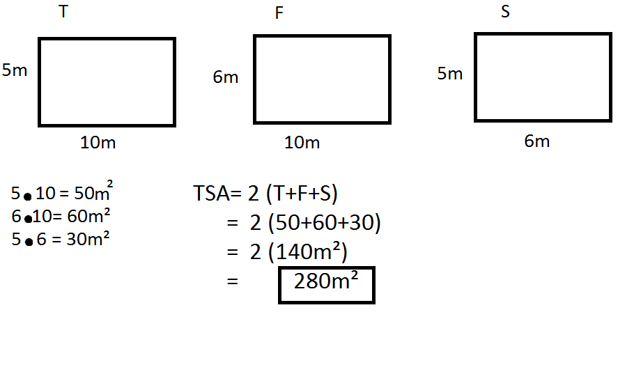 873 Math Blog (2011): Peter's Surface Area and Volume Post
