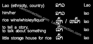Lao Words of the Day - Lao (Homonym) - written in Lao and English