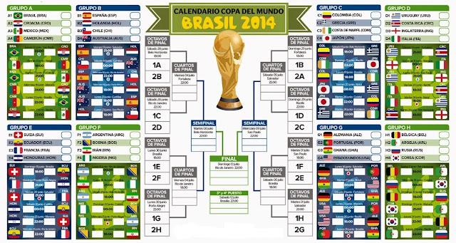 Calendario Mundial de futbol Brasil 2014