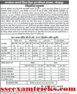 UP BTC 2014 Gorakhpur 2nd Cut off List