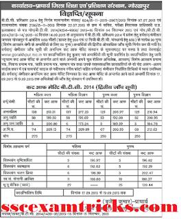 UP BTC 2014 Gorakhpur 2nd Cut off List