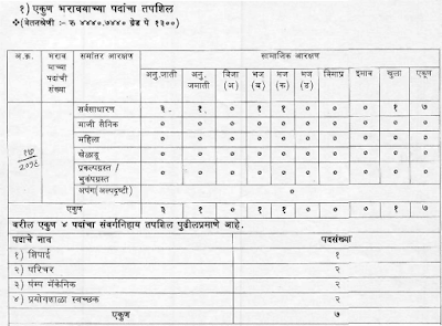 Nashik Health Department Recruitment 2016 apply online arogya.maharashtra.gov.in