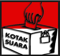 Quick Count, Hasil Pilkada Jayapura 2017 Terkini