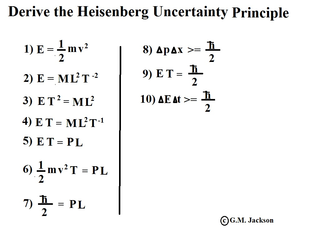 how to find uncertainty physics