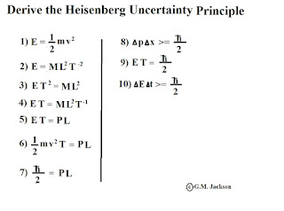 GM Jackson Physics and Mathematics: A Simple Way to Derive ...
