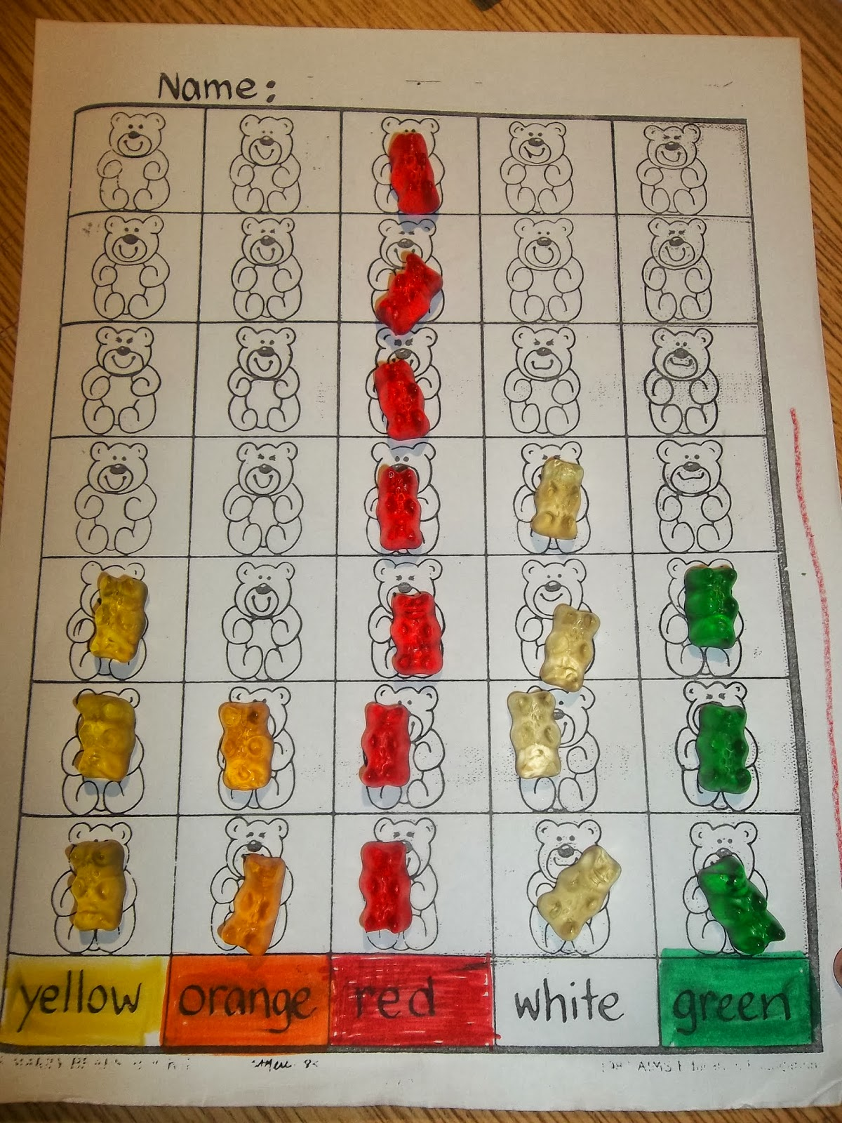 Amazing Action Alphabet Gummy Bear Math