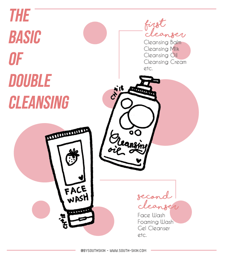 cleansing-routine-with-foreo-luna-play-plus