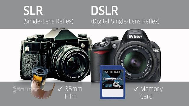 Media Penyimpanan SLR dan DSLR