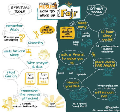 Sharing: How to wake up for fajr