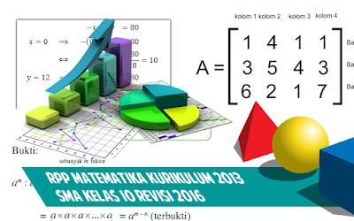 Download RPP Matematika Kurikulum 2013 SMA Kelas 10 Revisi 2016