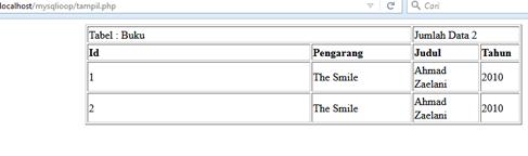 skrip yang berhasil di eksekusi di browser akan menampilkan data
