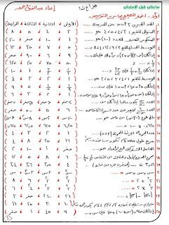 تحميل مراجعة ليلة الامتحان في الجبر للصف الاول الاعدادى ، 4 ورقات تلخيص جبر أولى إعدادى للاستاذ عبدالفتاح جمعة