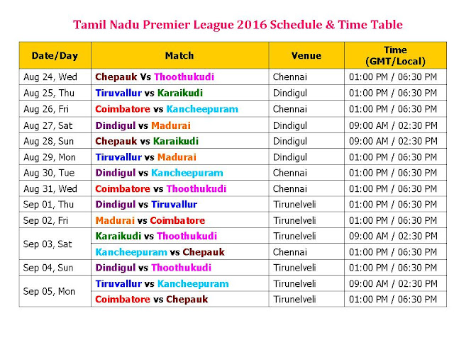 Tamil Nadu Premier League 2016 Schedule & Time Table,TNP 2016,cricket Tamil Nadu Premier League 2016,t20 tamil league schedule,Tamil Nadu Premier League 2016 teams,Tamil Nadu Premier League 2016 player,match timing,cricket series,t20 cricket series,ipl,time table,fixture,full schedule,pdf,image,2016 Tamil Nadu Premier League,venue,place,local time,gst,ist,international cricket,cricket calendar Tamil Nadu Premier League 2016 31 T20s Start from Aug 24-2016 to Sep 18-2016  Teams: Chepauk, Thoothukudi, Tiruvallur, Karaikudi, Coimbatore, Kancheepuram,  Dindigul, Karaikudi, Madurai  Click here for detail..