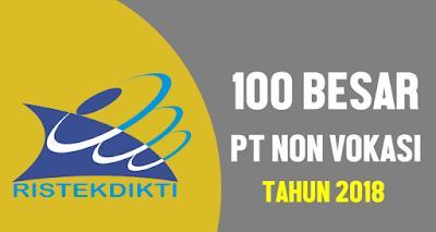 100 Besar Perguruan Tinggi Indonesia Non Vokasi Tahun 2018