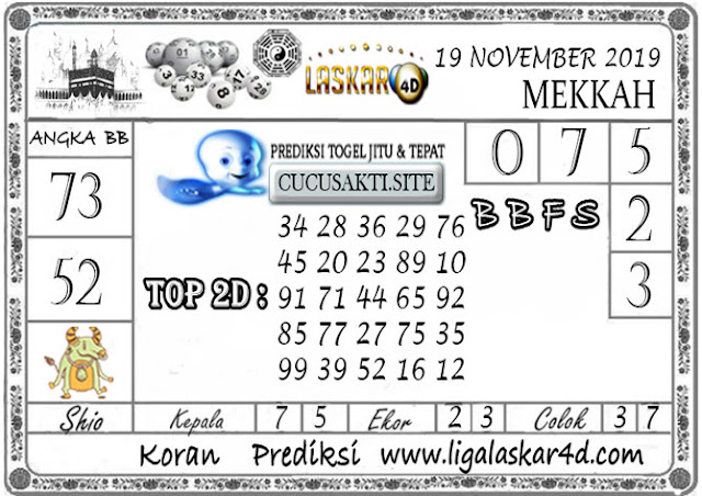 Prediksi Togel MEKKAH LASKAR4D 19 NOVEMBER 2019