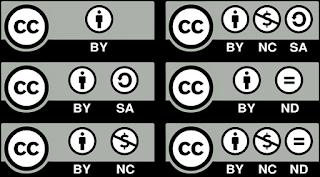Jenis Lisensi Creative Commons dan Hak Cipta