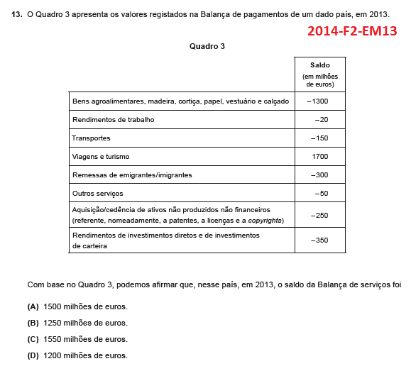 Rm exame