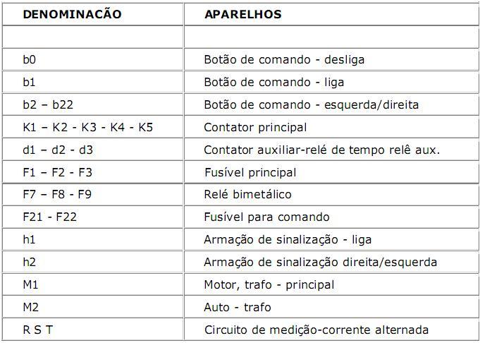 SIMBOLOGIA E DIAGRAMAS ELETRICOS EBOOK