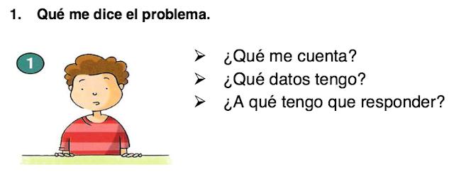 http://www.orientacionandujar.es/wp-content/uploads/2013/06/Entrenamiento-en-autoinstrucciones-para-la-resolucion-de-problemas.pdf