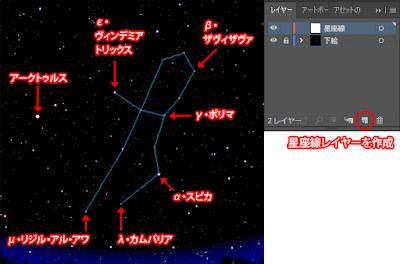 主な恒星とレイヤーの説明