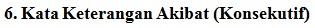 Kata Keterangan (Adverbia) - Pengertian, Jenis, dan Contohnya