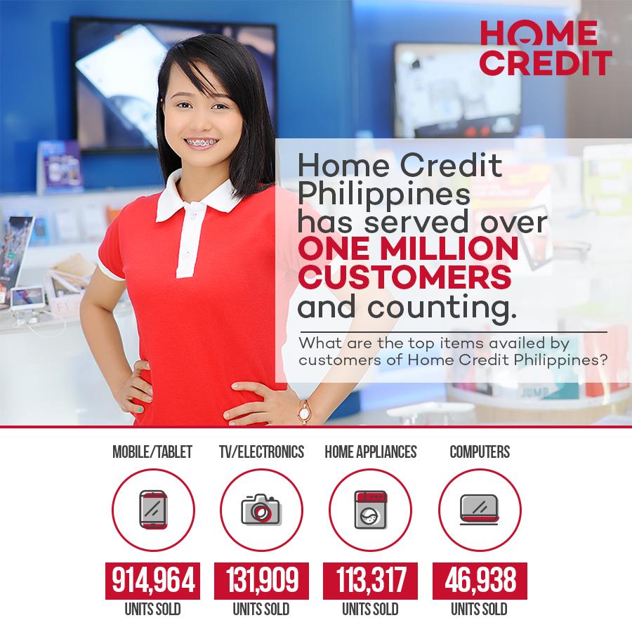 Home Credit Philippines Surpasses 1 Million Customers