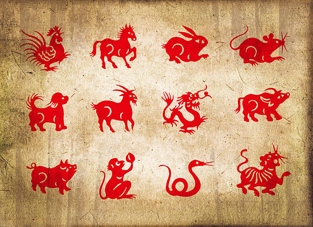 chinese-yearly-horoscopes