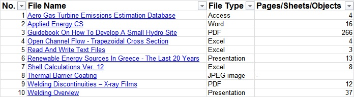 Vba Code To Count Pdf Pages - Lectsunkeefocon