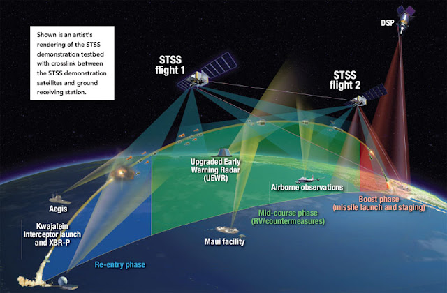 Image Attribute: A typical SSNAM - Space Tracking and Surveillance System (STSS) by Northrop Grumman