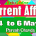 Current Affairs 4 to 6 May 2017 Video