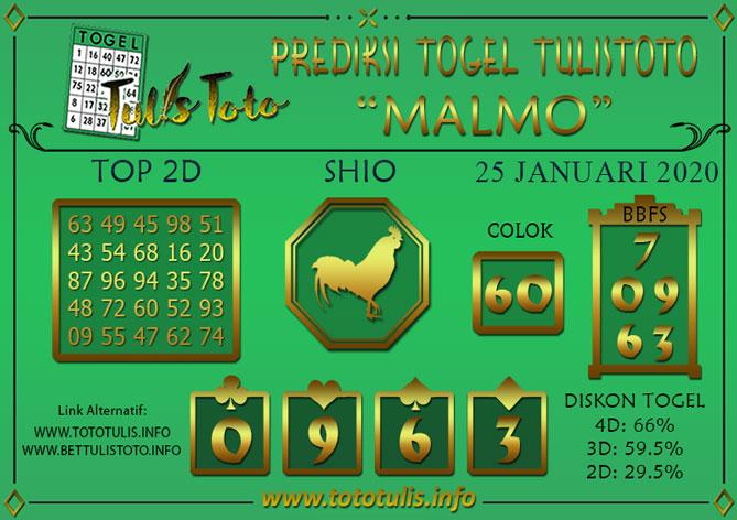 Prediksi Togel MALMO TULISTOTO 25 JANUARI 2020