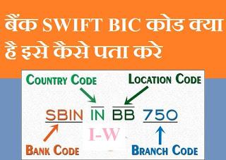 बैंक SWIFT BIC कोड क्या है इसे कैसे पता करे