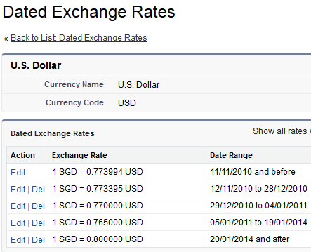 How To Update Dated Exchange