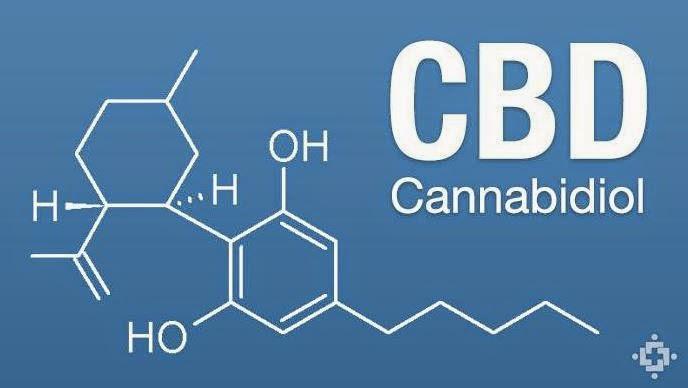 CBD Oil | CBD Oil Sellers | Buy CBD Oil: Migraine, serotonin