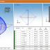 S-Cube RCDC: FutureTech