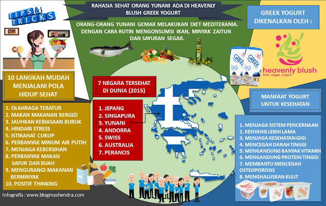 Infografis : Rahasia Sehat Orang Yunani Ada di Heavenly Blush Greek Yogurt - Blog Mas Hendra