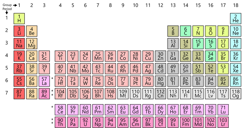 Science riddles and answer best riddles and brain teasers the chemist hide the name using periodic table as shown in below picture 76 20 44 os76 ca20 ru44 79 16 22 7 au79 s16 ti22 n7 urtaz Choice Image