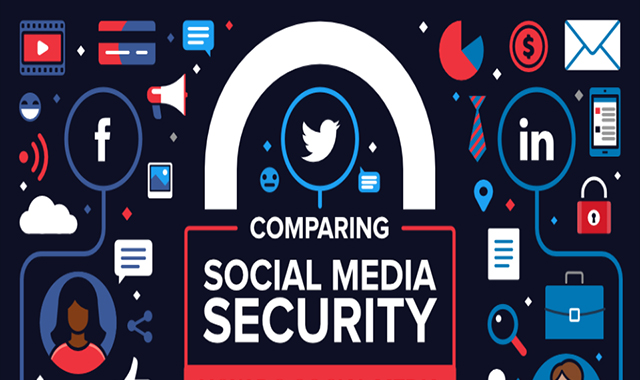Social Media Security: How Safe is Your Information?