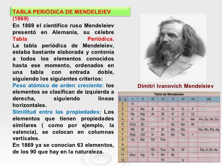 Acontecimientos asombrosos de la qumica tabla periodica tabla periodica dimitri mendeleiev se da cuenta que si todos los 63 elementos estaban dispuestos en orden de mayor peso atmico sus propiedades se repiten urtaz Images