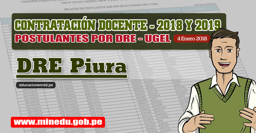 DRE Piura: Lista de Postulantes por UGEL DRE - Contrato Docente 2018 (.PDF) www.drep.gob.pe