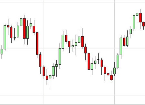The Risk Involved In Forex Trading