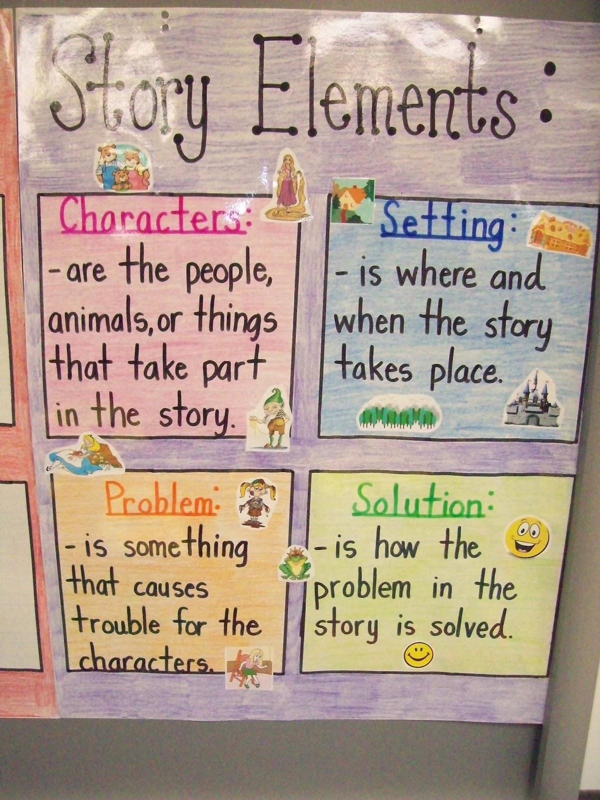 We talked about the story elements in each of fairy tales read this week also teaching with terhune tale storybook characters unit rh mrsterhunespot