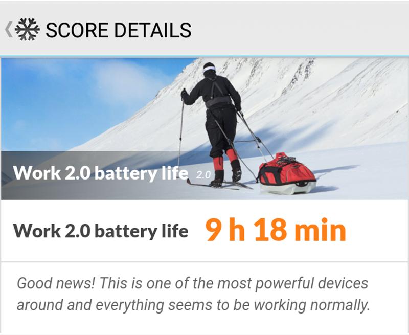 Battery Benchmark score!