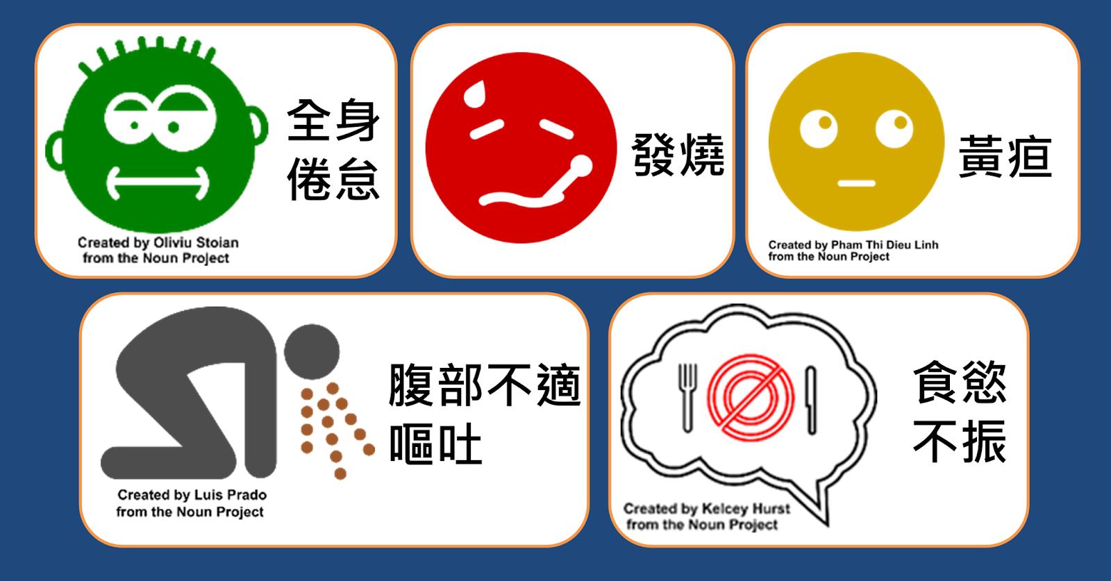 肝炎 | [組圖+影片] 的最新詳盡資料** (必看!!) - www.go2tutor.com