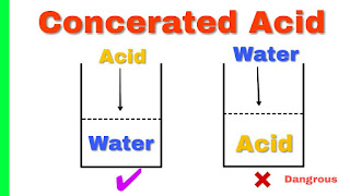 What is Acid? Learn what you should know about Acid