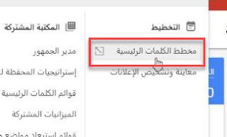 كيف تجد أغلى الكلمات المفتاحية العربية أو الإنجليزية Priceful Keywords لزيادة أرباح جوجل أدسنس